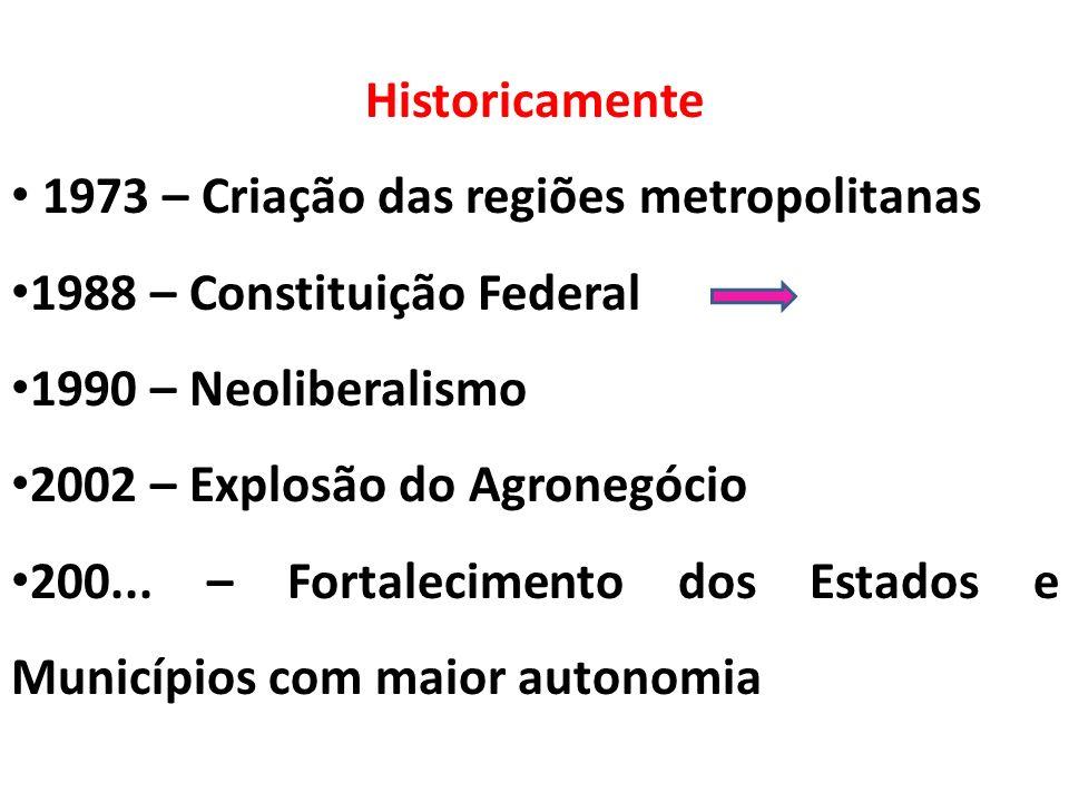 Historicamente 1973 – Criação das regiões metropolitanas. 1988 – Constituição Federal. 1990 – Neoliberalismo.
