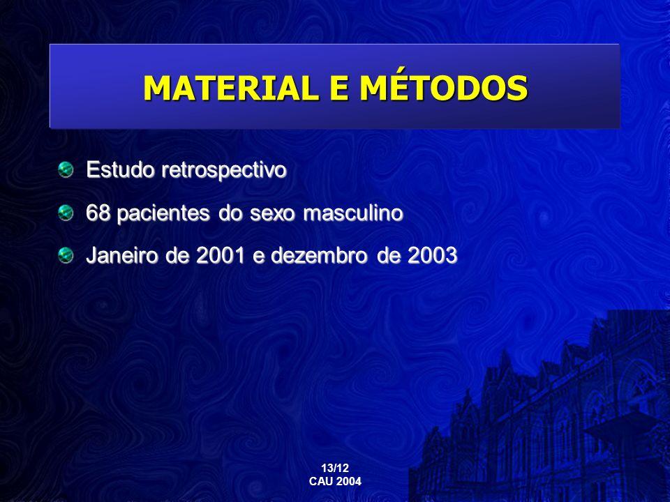 MATERIAL E MÉTODOS Estudo retrospectivo 68 pacientes do sexo masculino