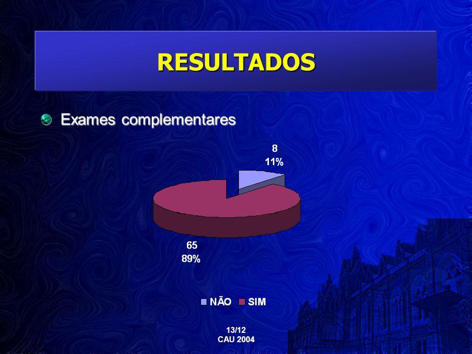 RESULTADOS Exames complementares 13/12 CAU 2004