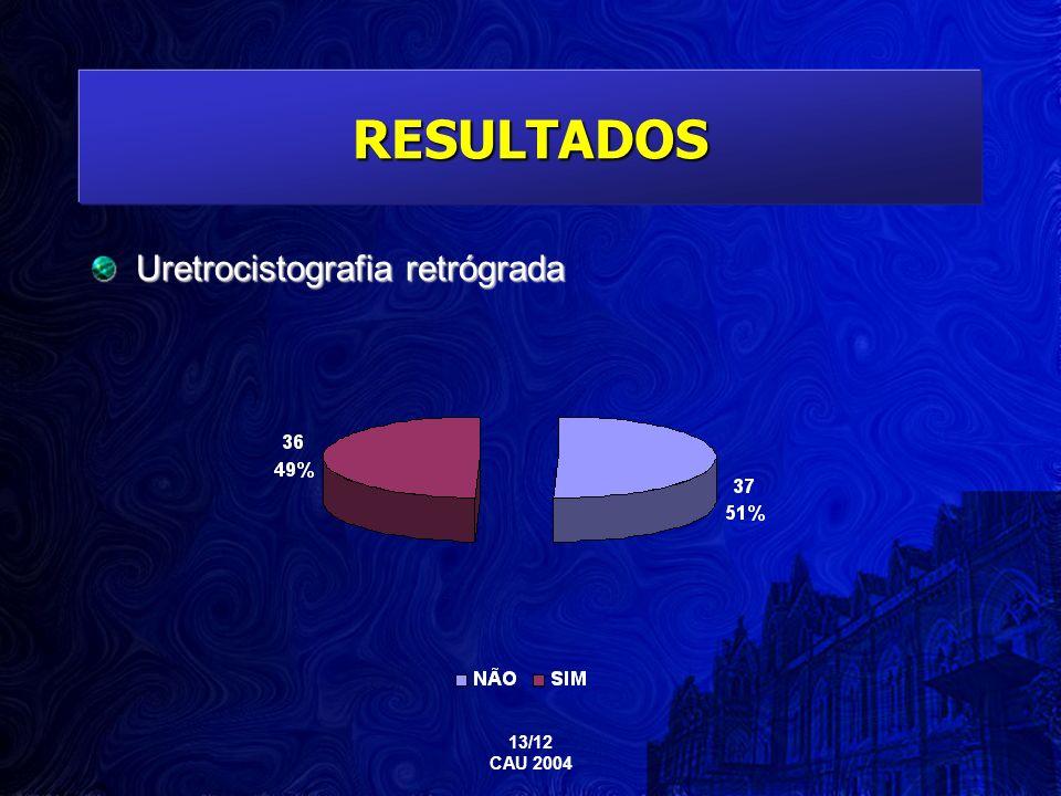 RESULTADOS Uretrocistografia retrógrada 13/12 CAU 2004