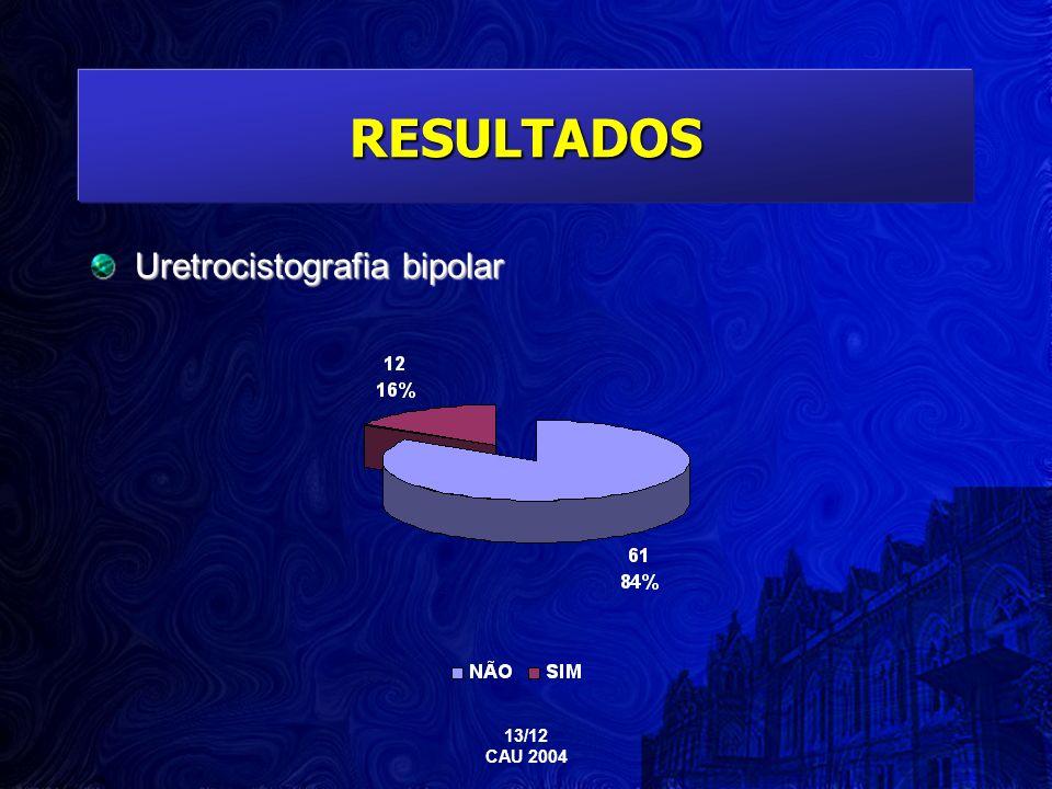 RESULTADOS Uretrocistografia bipolar 13/12 CAU 2004