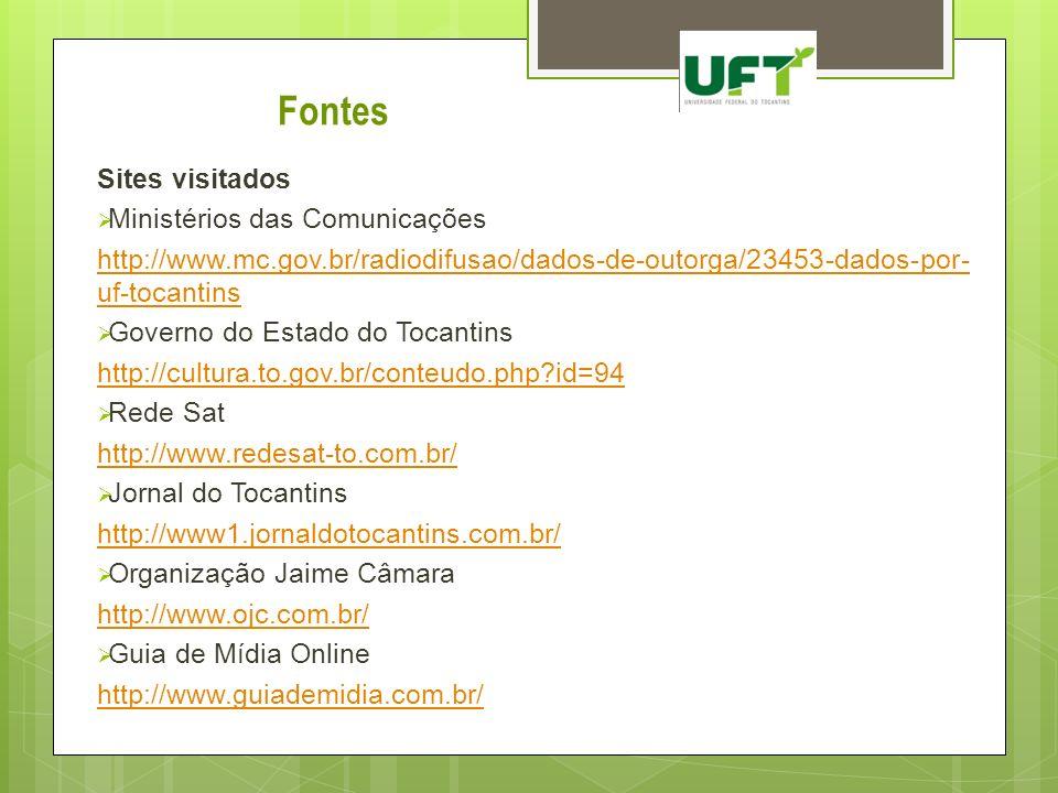 Fontes Sites visitados Ministérios das Comunicações