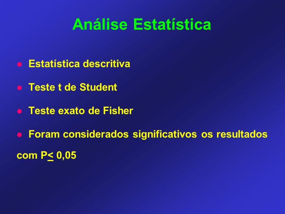 Análise Estatística Estatística descritiva Teste t de Student