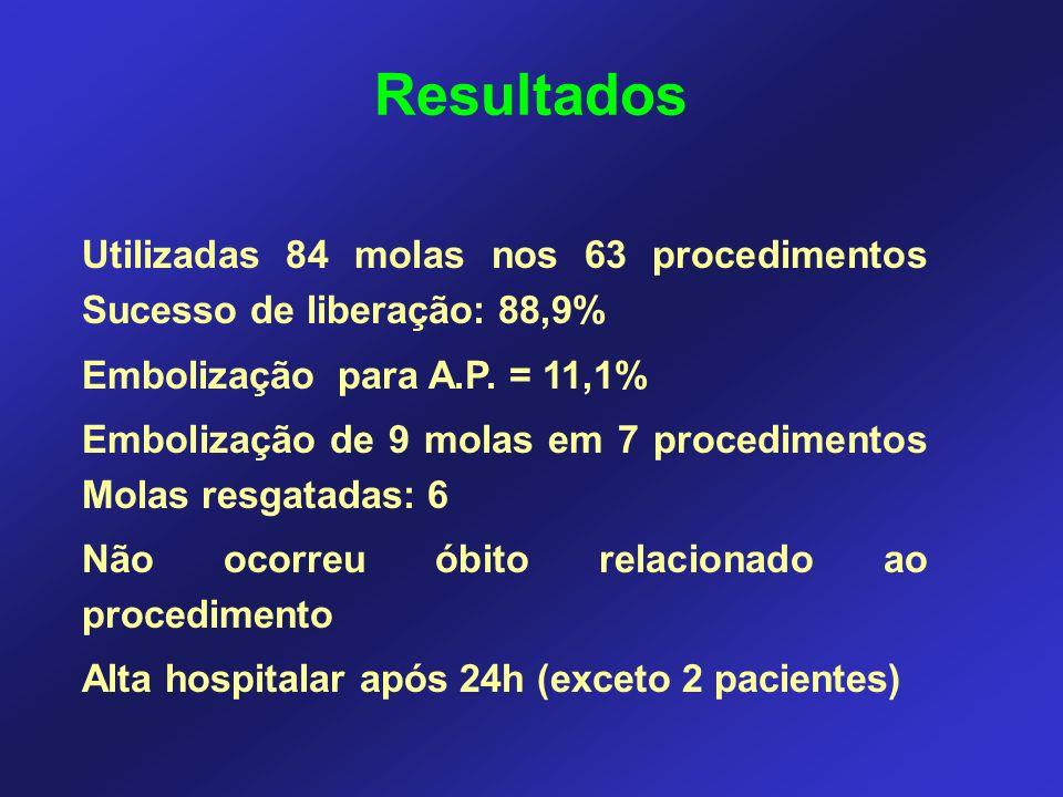 Resultados Utilizadas 84 molas nos 63 procedimentos Sucesso de liberação: 88,9% Embolização para A.P. = 11,1%