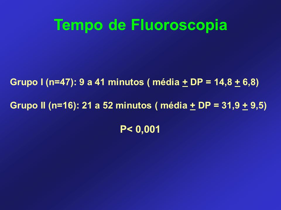 Tempo de Fluoroscopia P< 0,001