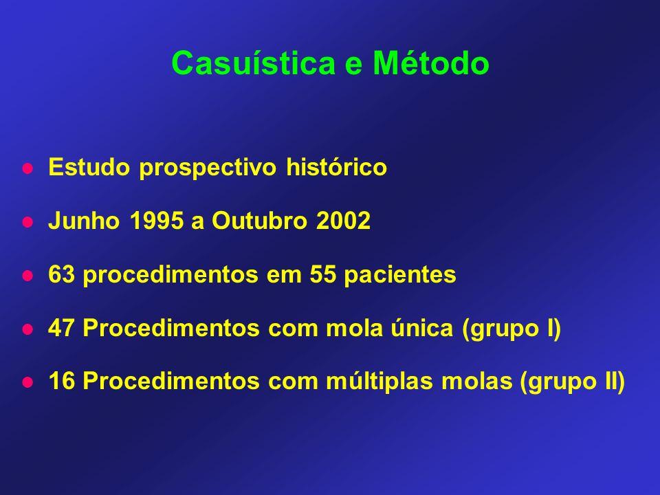 Casuística e Método Estudo prospectivo histórico