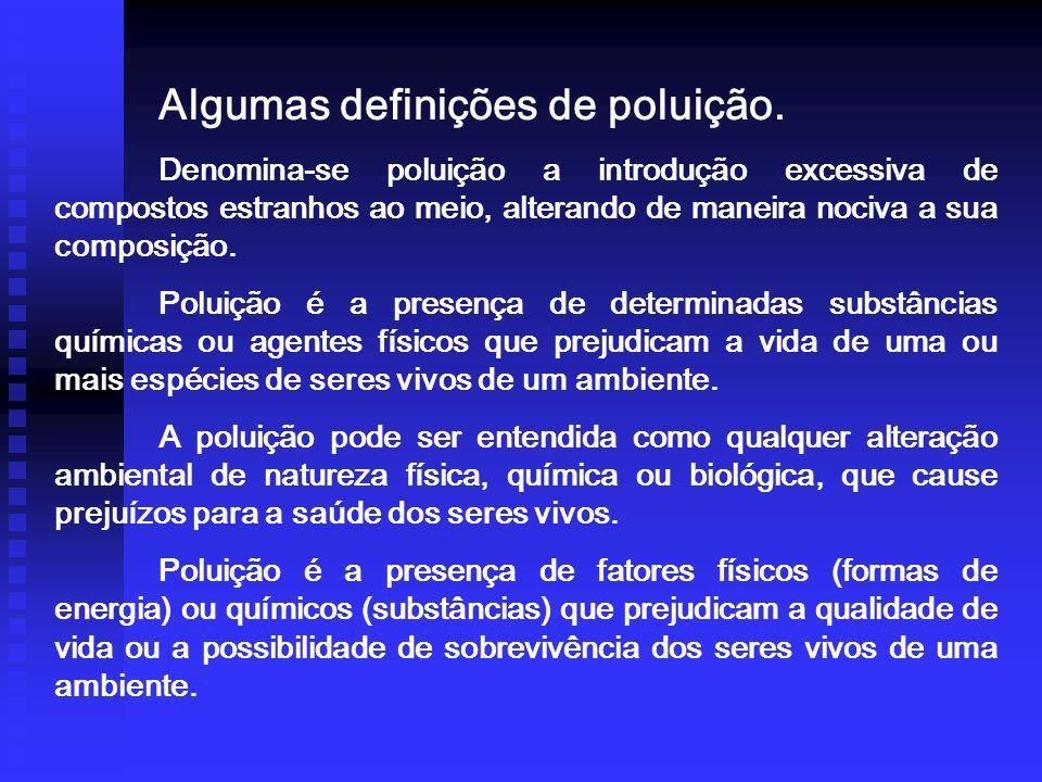 Algumas definições de poluição.