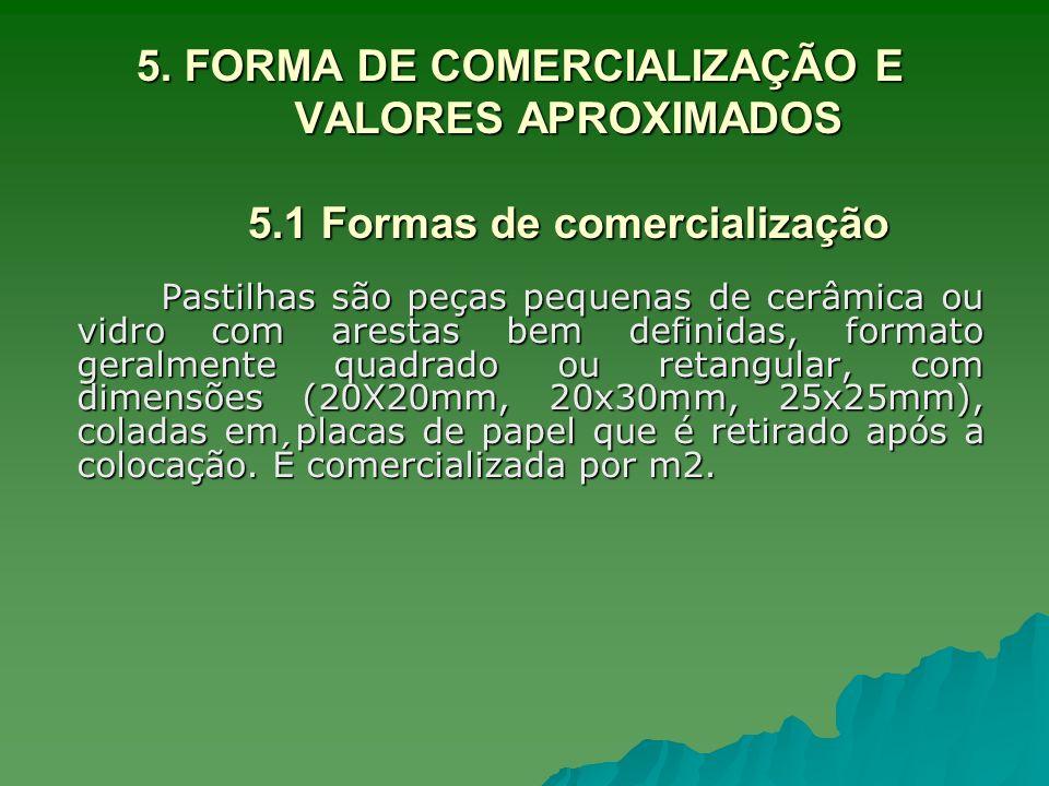 5. FORMA DE COMERCIALIZAÇÃO E VALORES APROXIMADOS 5