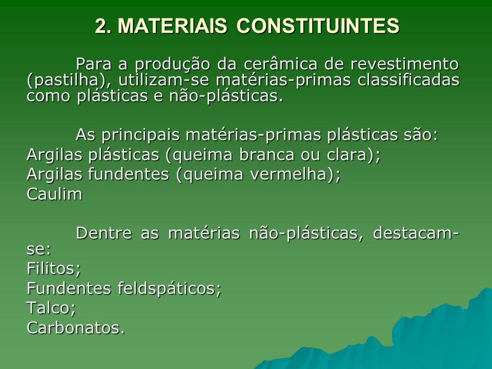 2. MATERIAIS CONSTITUINTES
