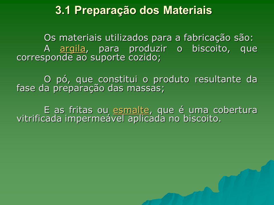 3.1 Preparação dos Materiais