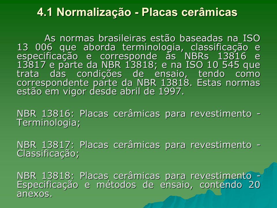 4.1 Normalização - Placas cerâmicas
