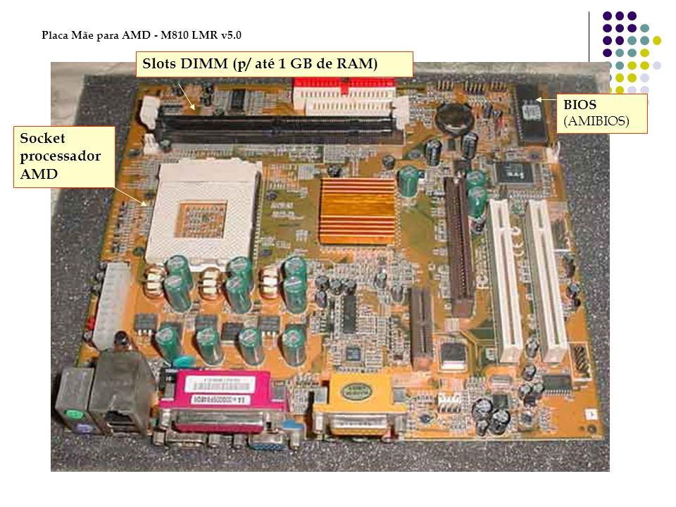 Slots DIMM (p/ até 1 GB de RAM)