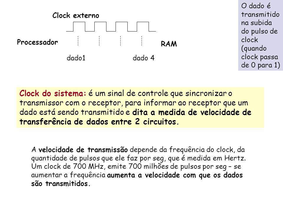 O dado é transmitido na subida do pulso de clock (quando clock passa de 0 para 1)