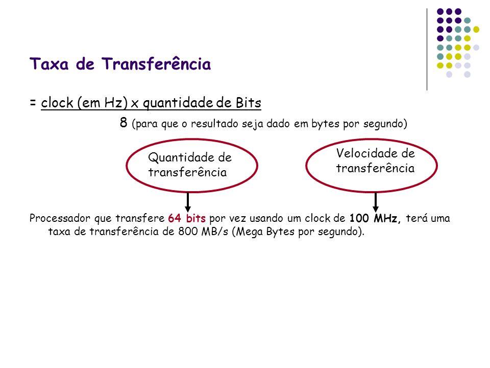 Taxa de Transferência = clock (em Hz) x quantidade de Bits