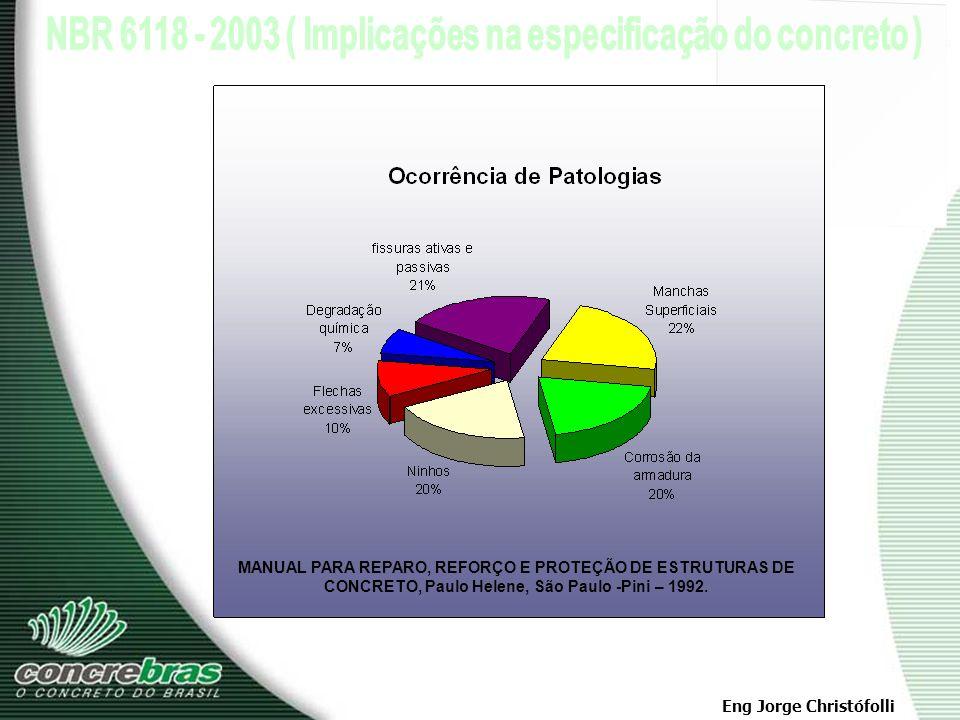 MANUAL PARA REPARO, REFORÇO E PROTEÇÃO DE ESTRUTURAS DE CONCRETO, Paulo Helene, São Paulo -Pini – 1992.