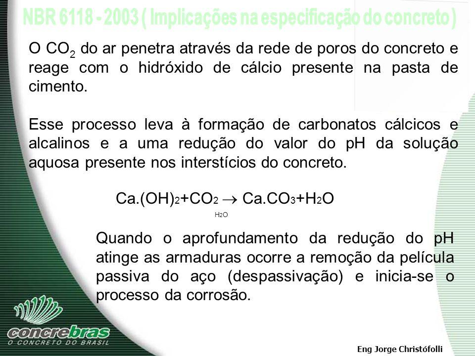 O CO2 do ar penetra através da rede de poros do concreto e reage com o hidróxido de cálcio presente na pasta de cimento.