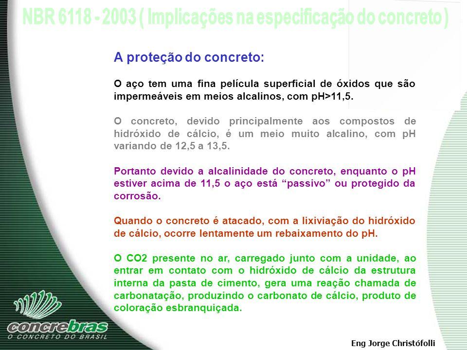 A proteção do concreto: