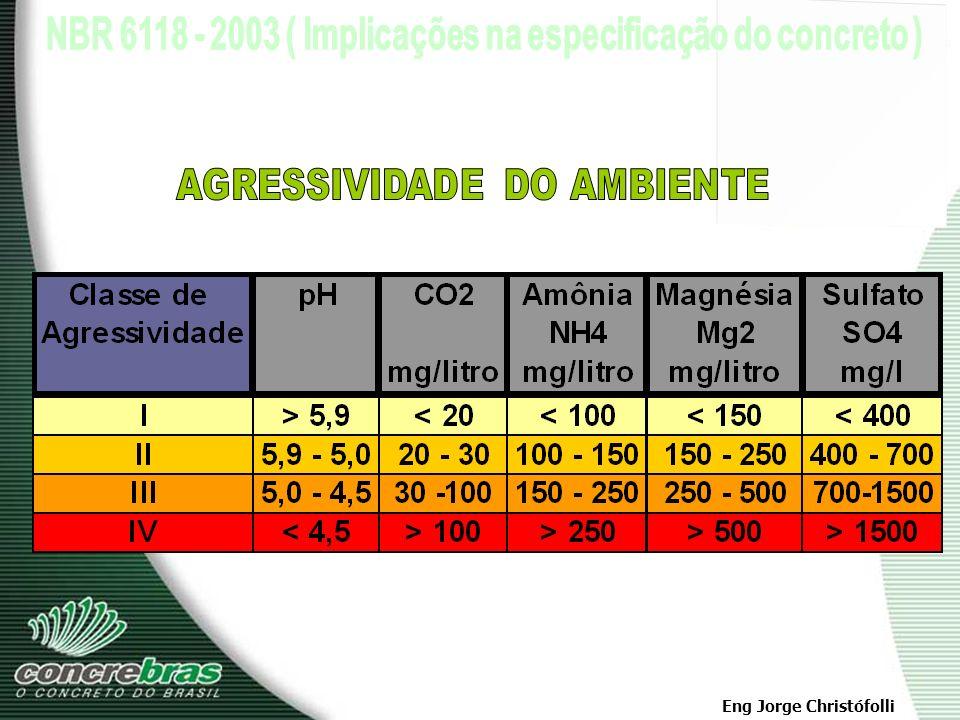 AGRESSIVIDADE DO AMBIENTE