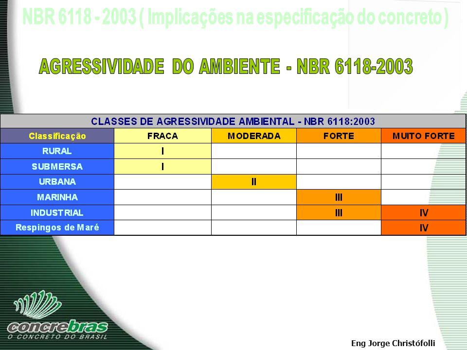 AGRESSIVIDADE DO AMBIENTE - NBR 6118-2003