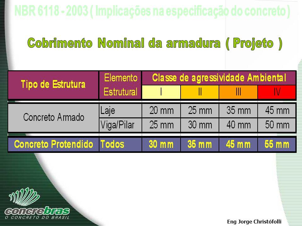 Cobrimento Nominal da armadura ( Projeto )
