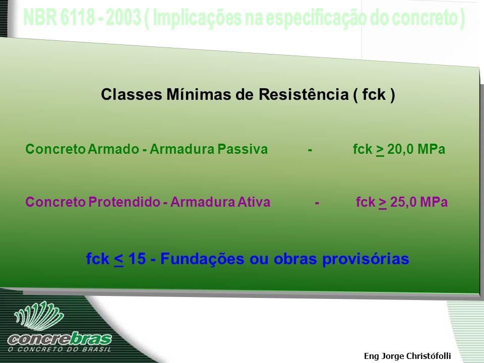 Classes Mínimas de Resistência ( fck )
