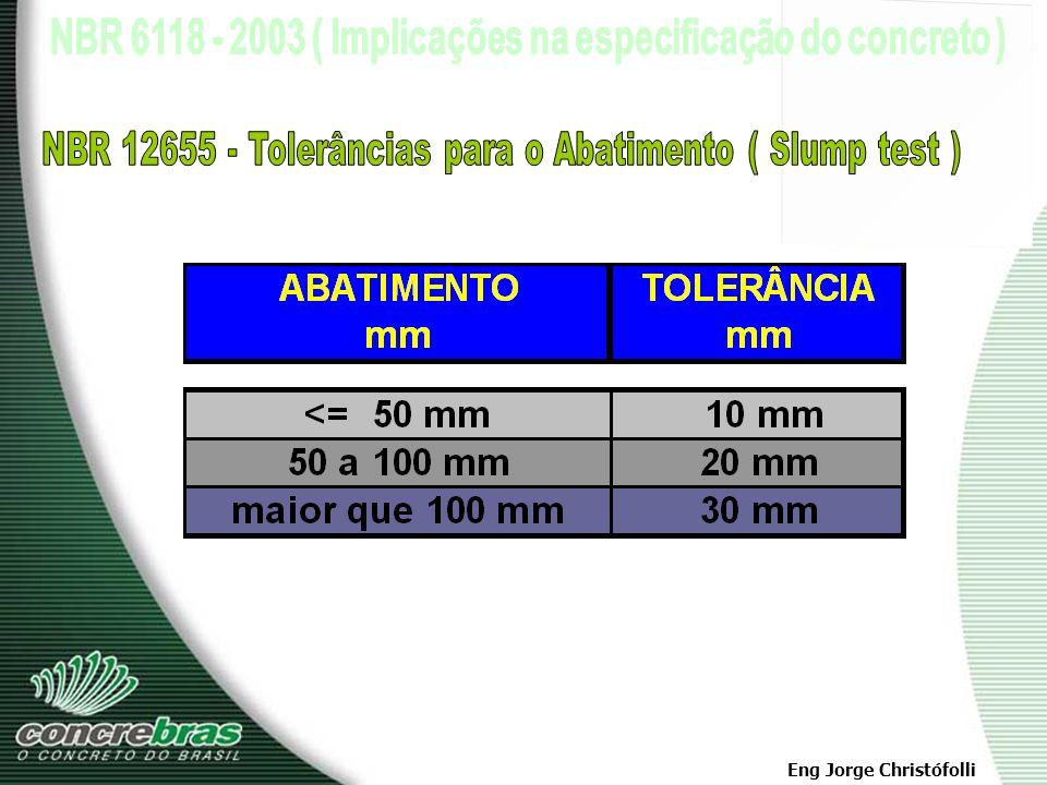 NBR 12655 - Tolerâncias para o Abatimento ( Slump test )