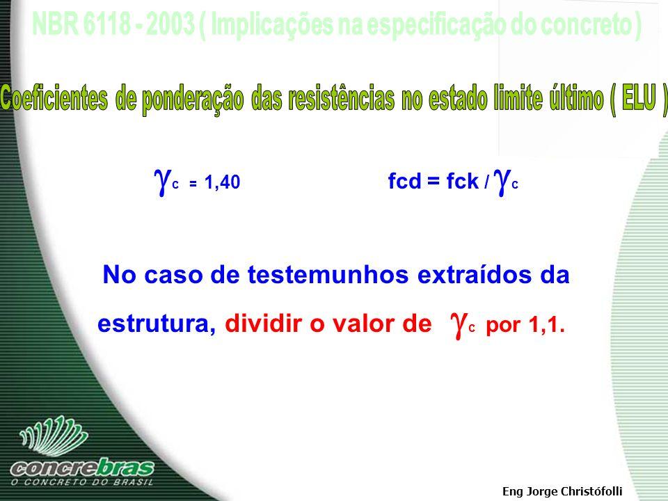 Coeficientes de ponderação das resistências no estado limite último ( ELU )