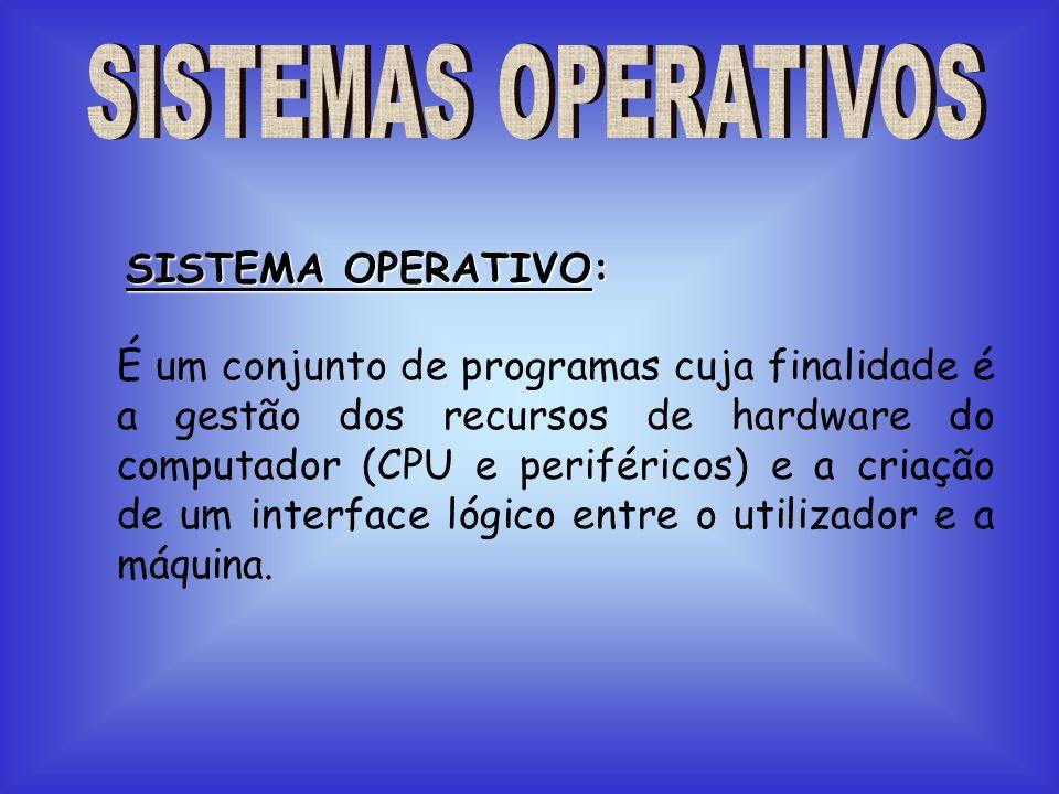 SISTEMAS OPERATIVOSSISTEMA OPERATIVO: