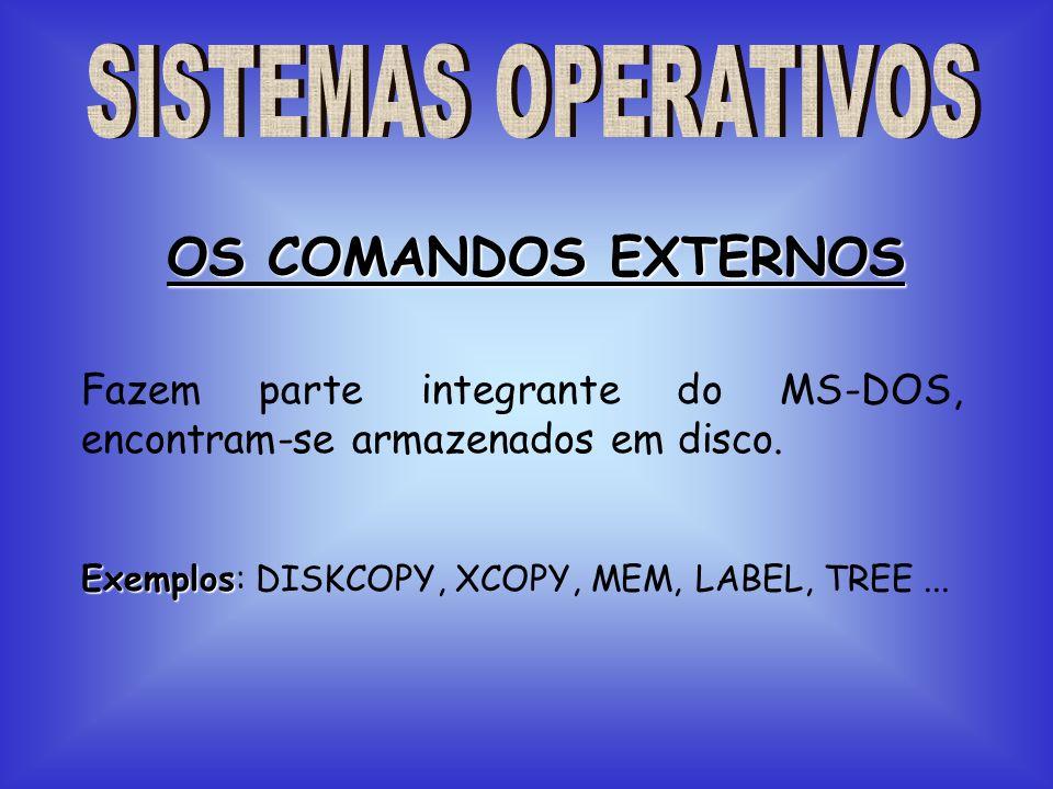 SISTEMAS OPERATIVOS OS COMANDOS EXTERNOS. Fazem parte integrante do MS-DOS, encontram-se armazenados em disco.