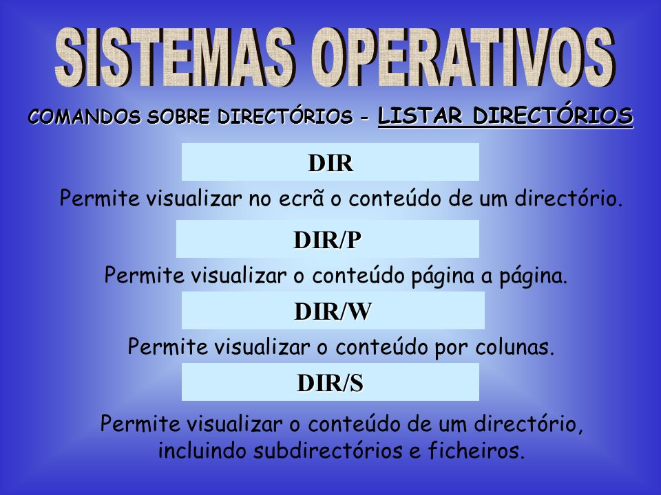 COMANDOS SOBRE DIRECTÓRIOS - LISTAR DIRECTÓRIOS