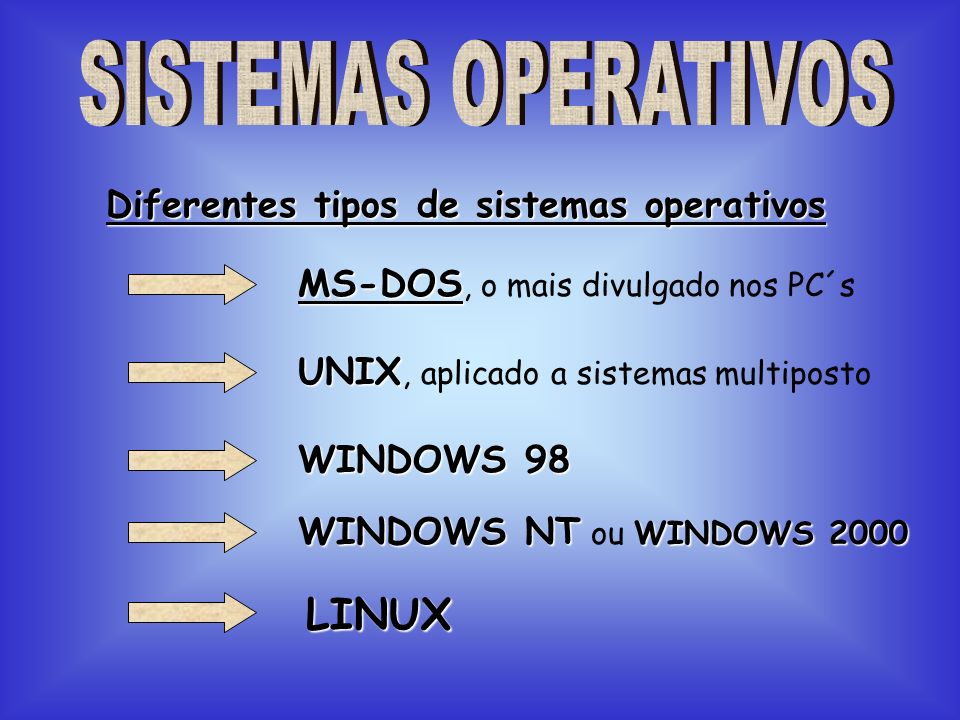 LINUX Diferentes tipos de sistemas operativos
