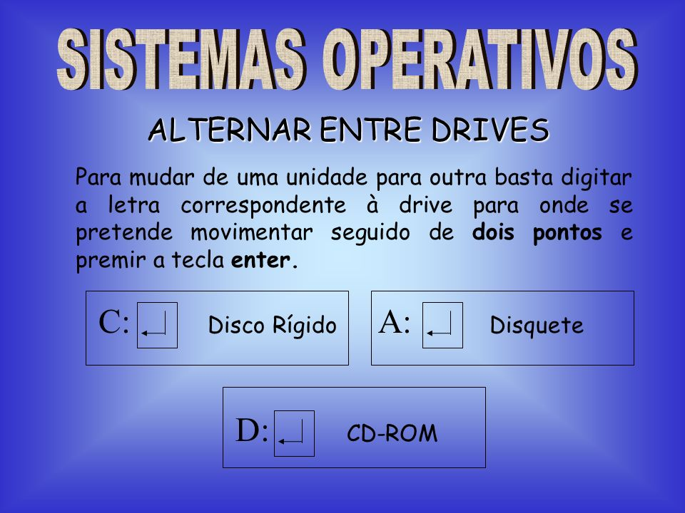 C: Disco Rígido A: Disquete D: CD-ROM ALTERNAR ENTRE DRIVES