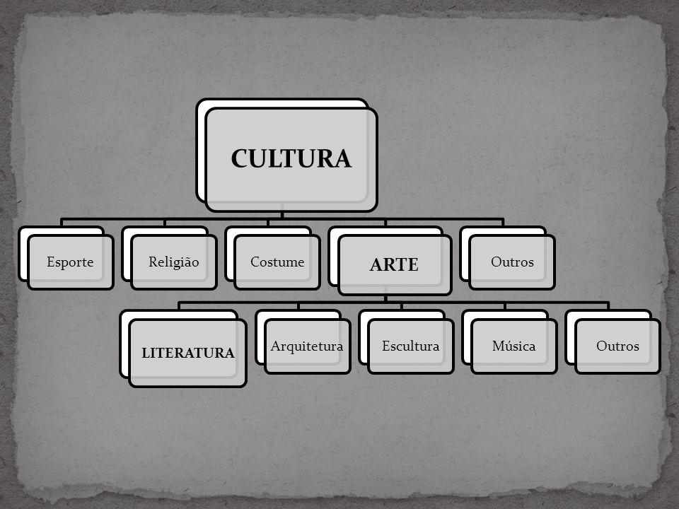 CULTURA ARTE LITERATURA Esporte Religião Costume Arquitetura Escultura