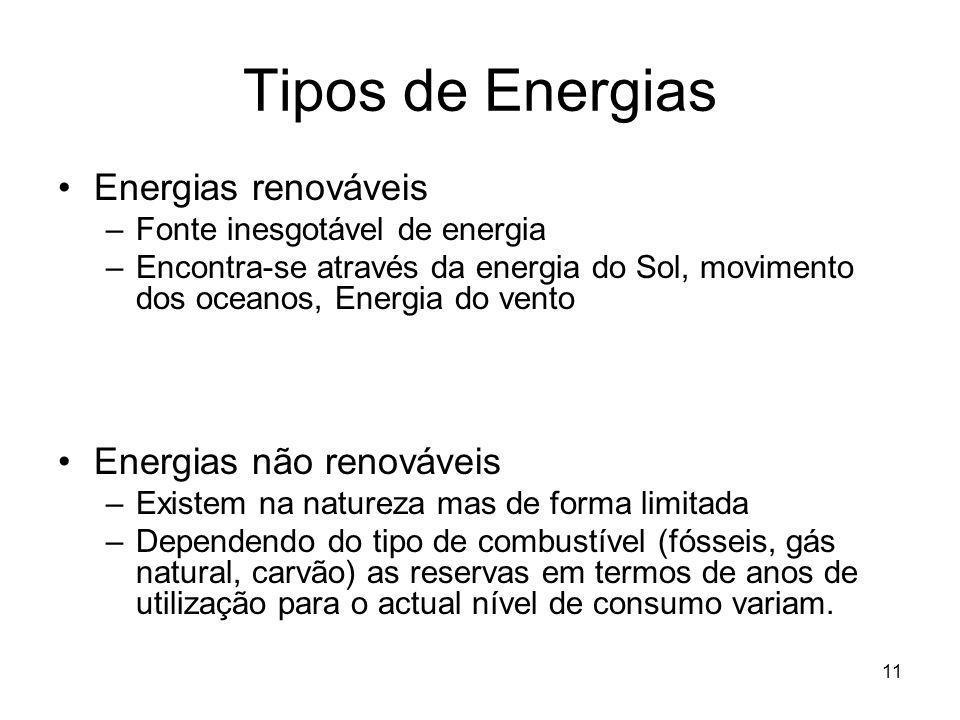Tipos de Energias Energias renováveis Energias não renováveis