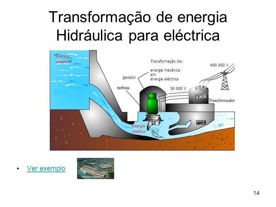 Transformação de energia Hidráulica para eléctrica