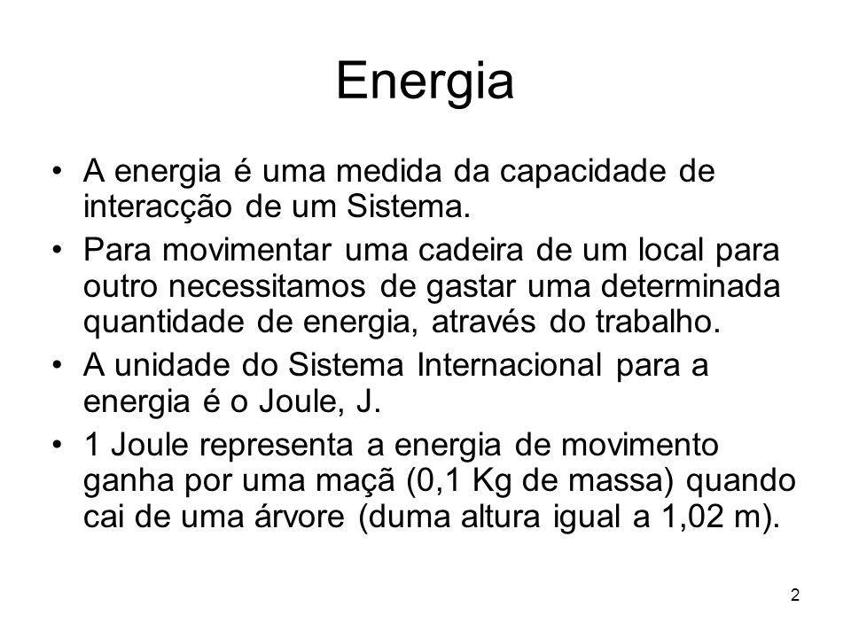Energia A energia é uma medida da capacidade de interacção de um Sistema.