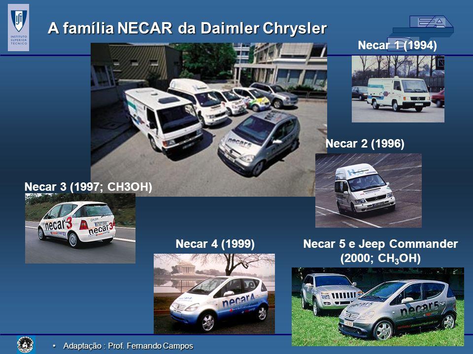 A família NECAR da Daimler Chrysler