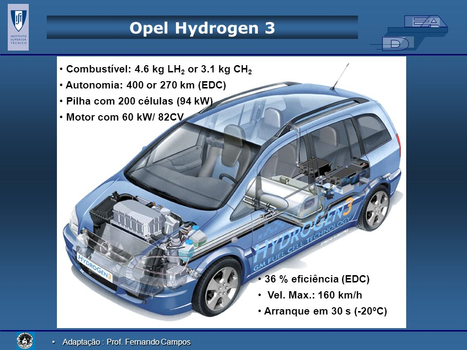 Opel Hydrogen 3 Combustível: 4.6 kg LH2 or 3.1 kg CH2