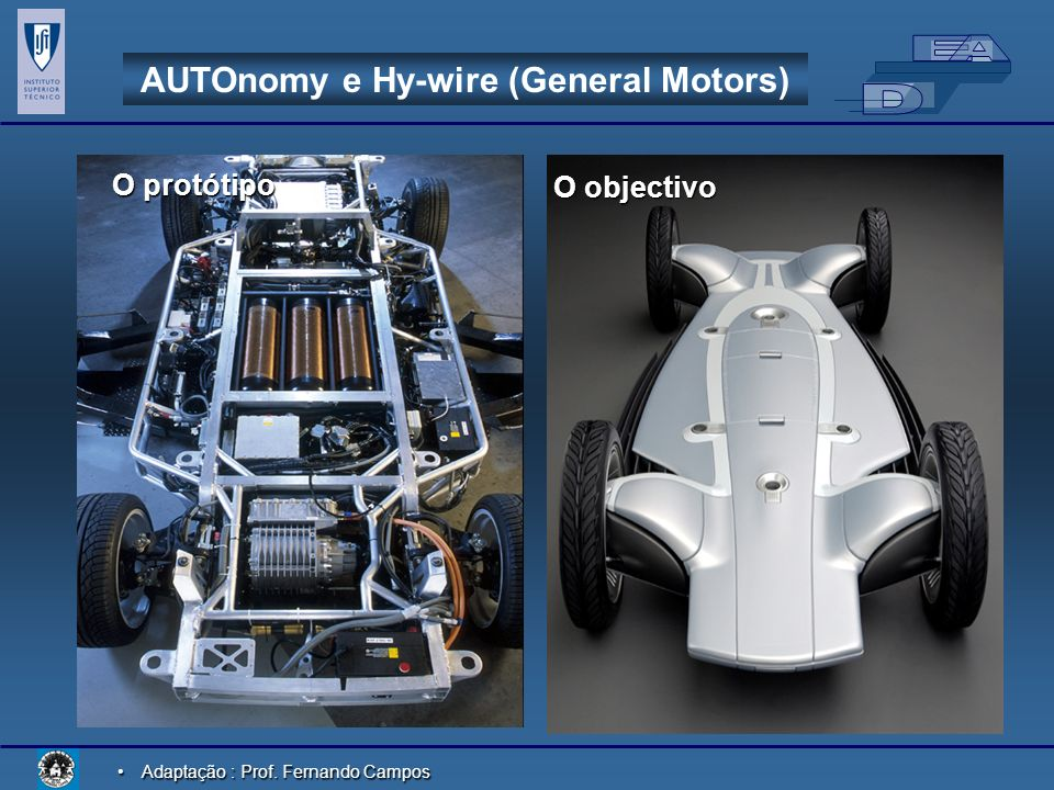 AUTOnomy e Hy-wire (General Motors)