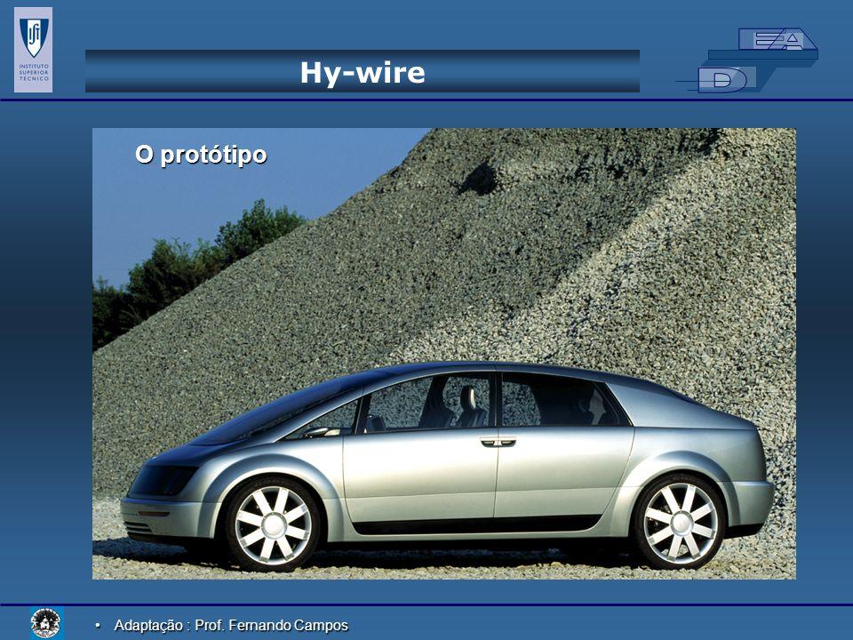 Hy-wire O protótipo