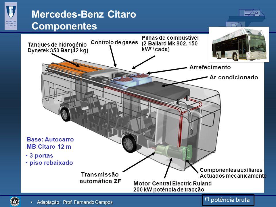 Mercedes-Benz Citaro Componentes