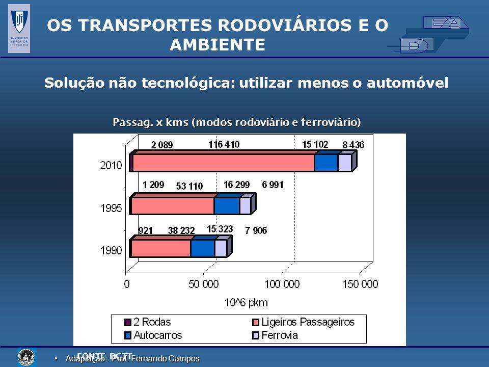OS TRANSPORTES RODOVIÁRIOS E O AMBIENTE