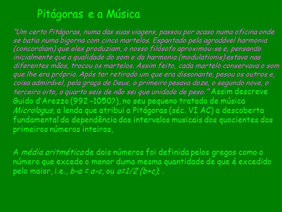Pitágoras e a Música