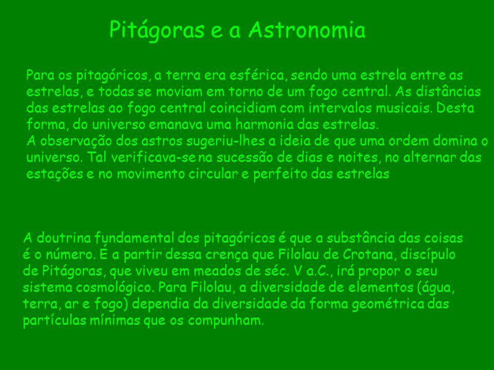 Pitágoras e a Astronomia