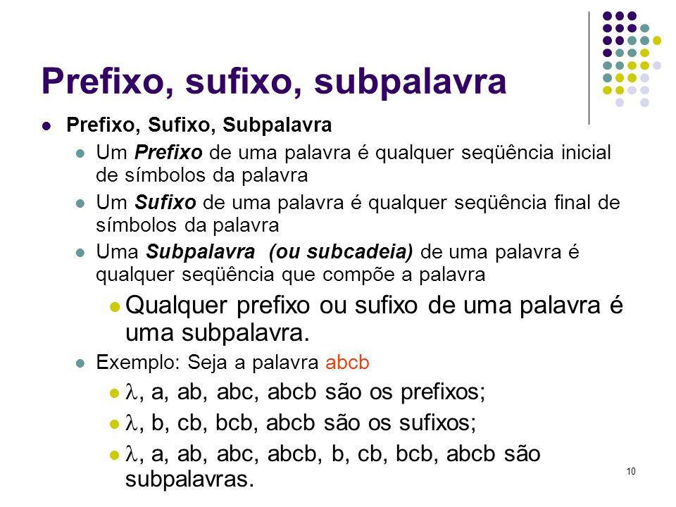 Prefixo, sufixo, subpalavra