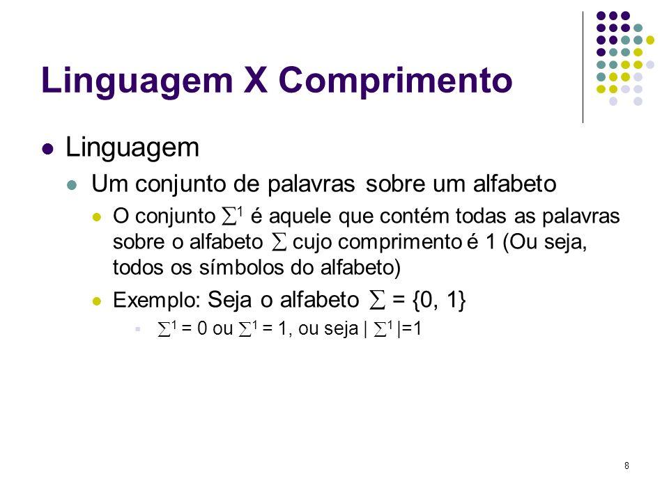 Linguagem X Comprimento