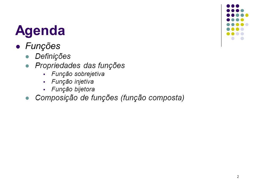 Agenda Funções Definições Propriedades das funções