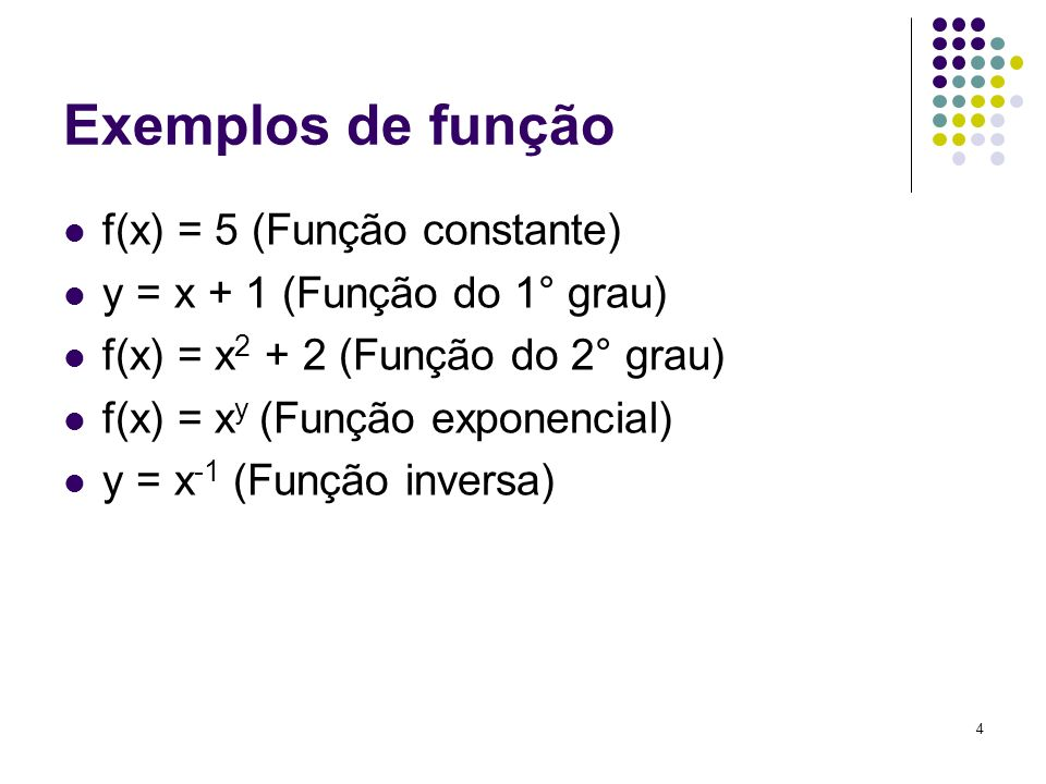 Exemplos de função f(x) = 5 (Função constante)