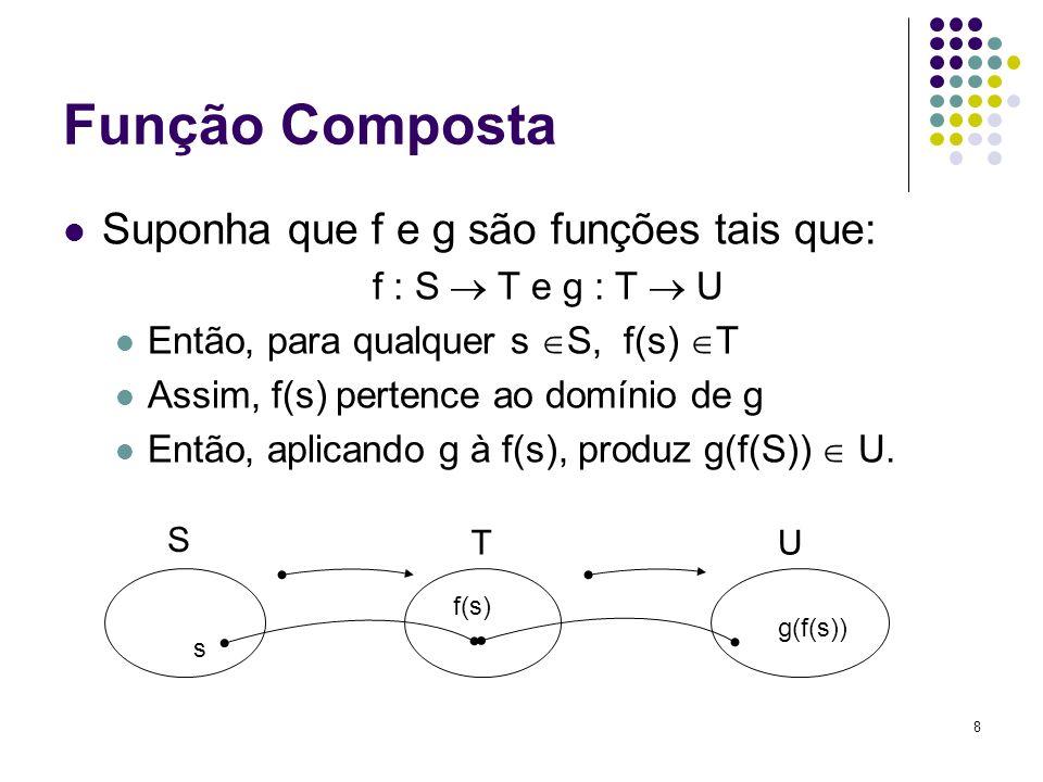 Função Composta Suponha que f e g são funções tais que: