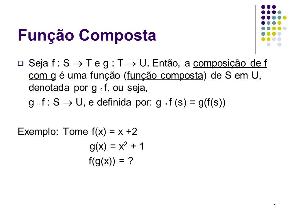 Função CompostaSeja f : S  T e g : T  U. Então, a composição de f com g é uma função (função composta) de S em U, denotada por g  f, ou seja,
